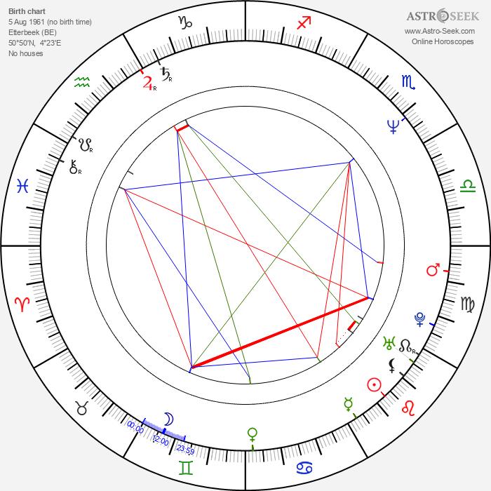 Mieke Bouve - Astrology Natal Birth Chart