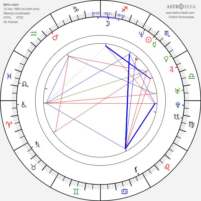 Mietta - Astrology Natal Birth Chart
