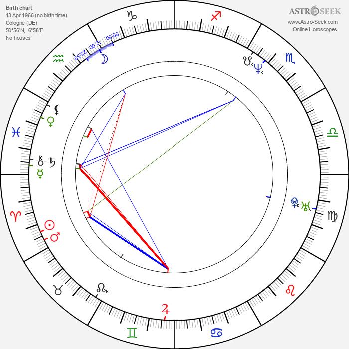 Mignon Remé - Astrology Natal Birth Chart
