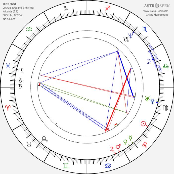 Miguel Albaladejo - Astrology Natal Birth Chart