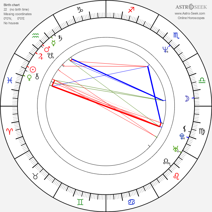 Miguel de León - Astrology Natal Birth Chart