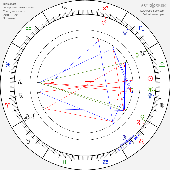 Miguel Nadal - Astrology Natal Birth Chart