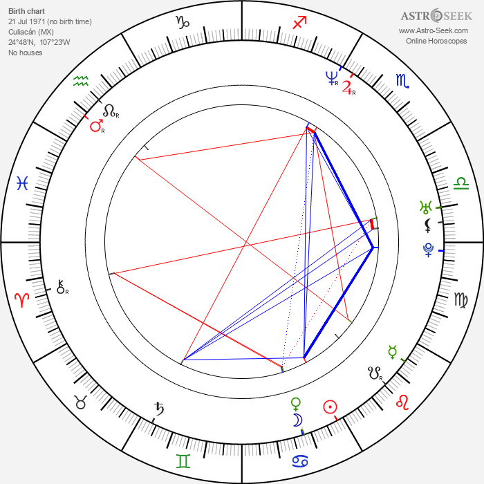 Miguel Rodarte - Astrology Natal Birth Chart