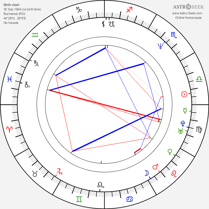Mihai Constantin - Astrology Natal Birth Chart