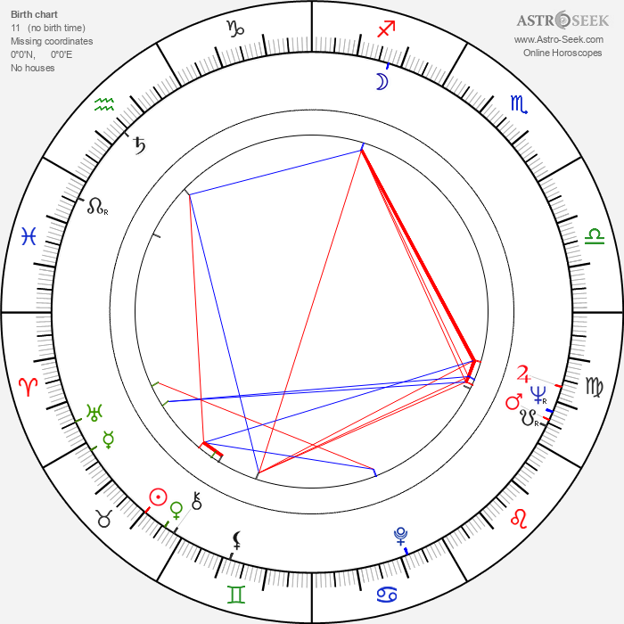 Mihai Iacob - Astrology Natal Birth Chart