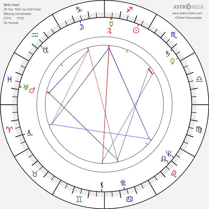 Mihai Mereuta - Astrology Natal Birth Chart