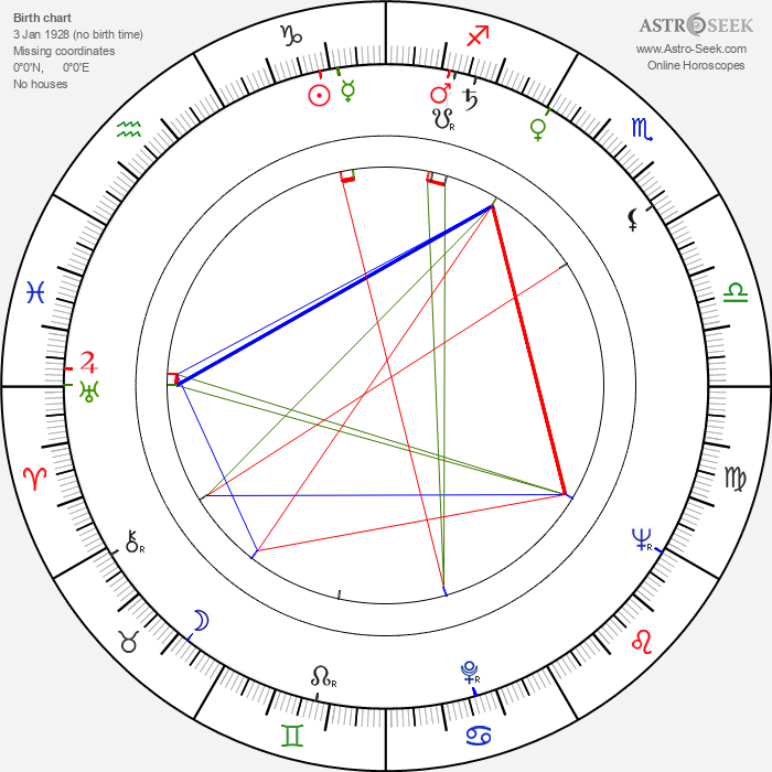 Mihai Paladescu - Astrology Natal Birth Chart