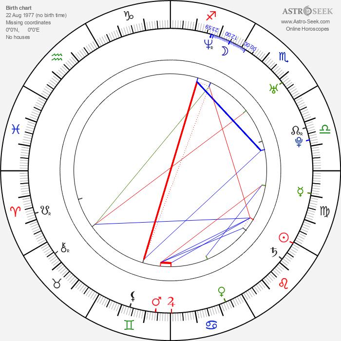 Miho Kanno - Astrology Natal Birth Chart