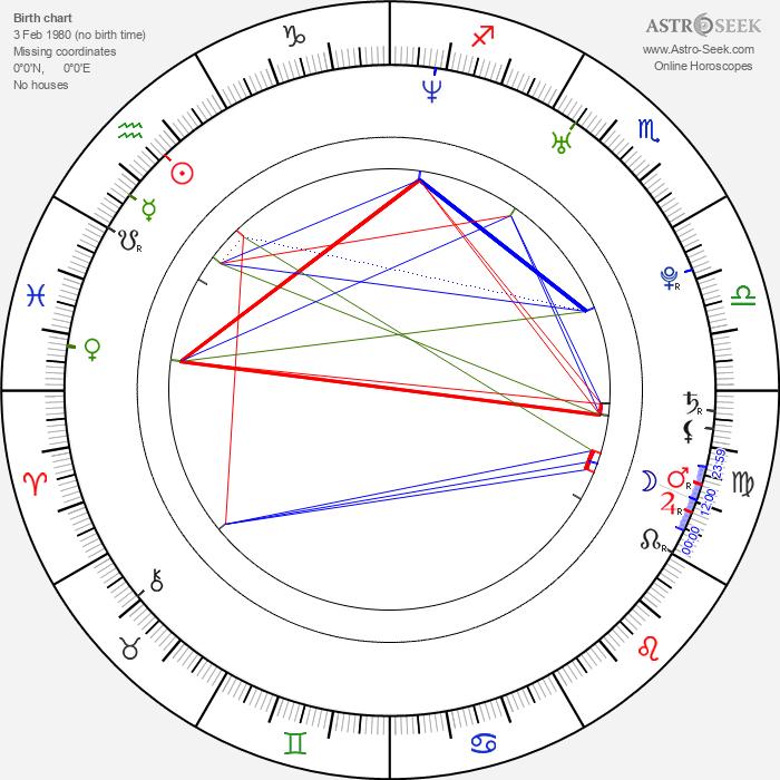 Miho Yoshioka - Astrology Natal Birth Chart