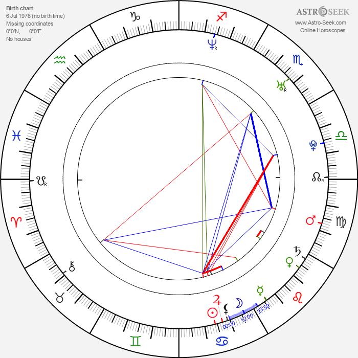 Miina Maasola - Astrology Natal Birth Chart