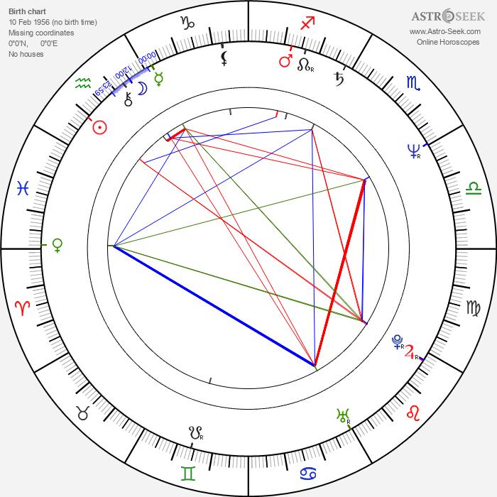 Miitta Sorvali - Astrology Natal Birth Chart