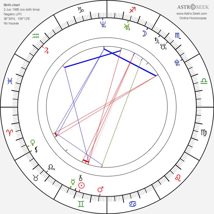 Mijuki Sawaširo - Astrology Natal Birth Chart