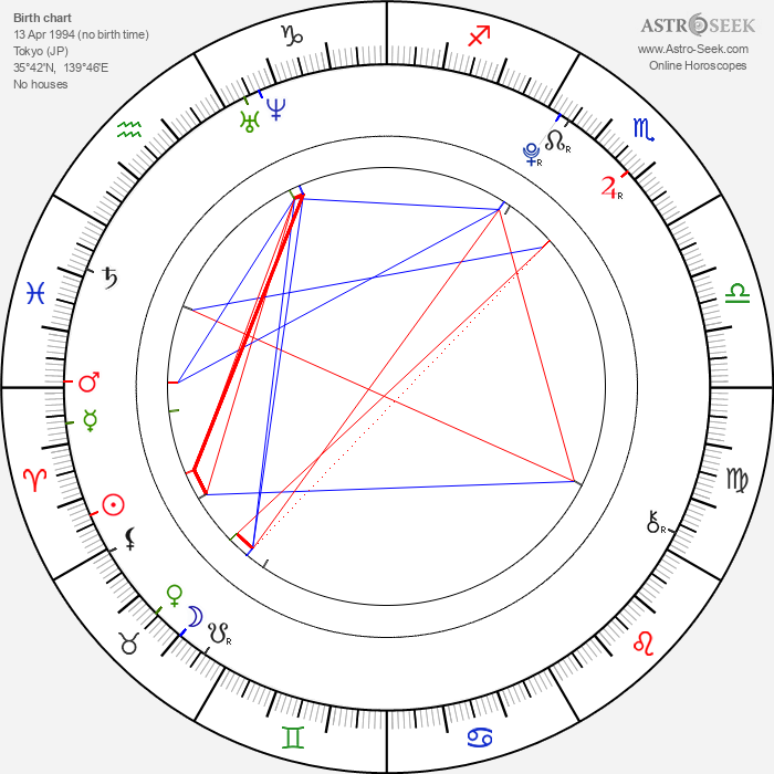 Mika Akizuki - Astrology Natal Birth Chart