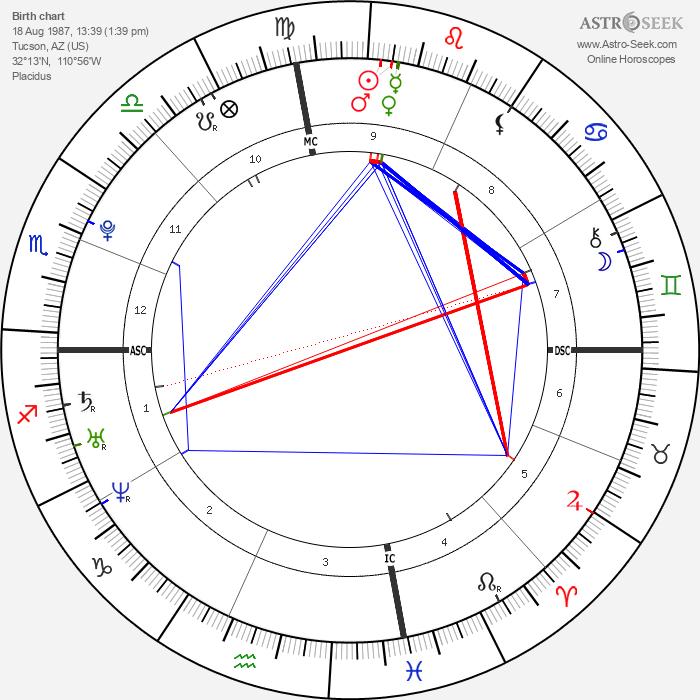 Mika Boorem - Astrology Natal Birth Chart