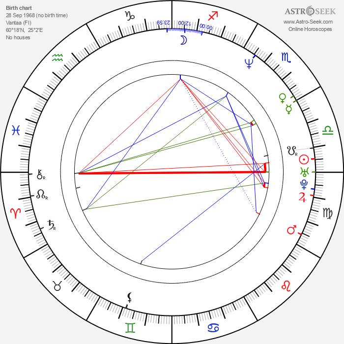 Mika Häkkinen - Astrology Natal Birth Chart