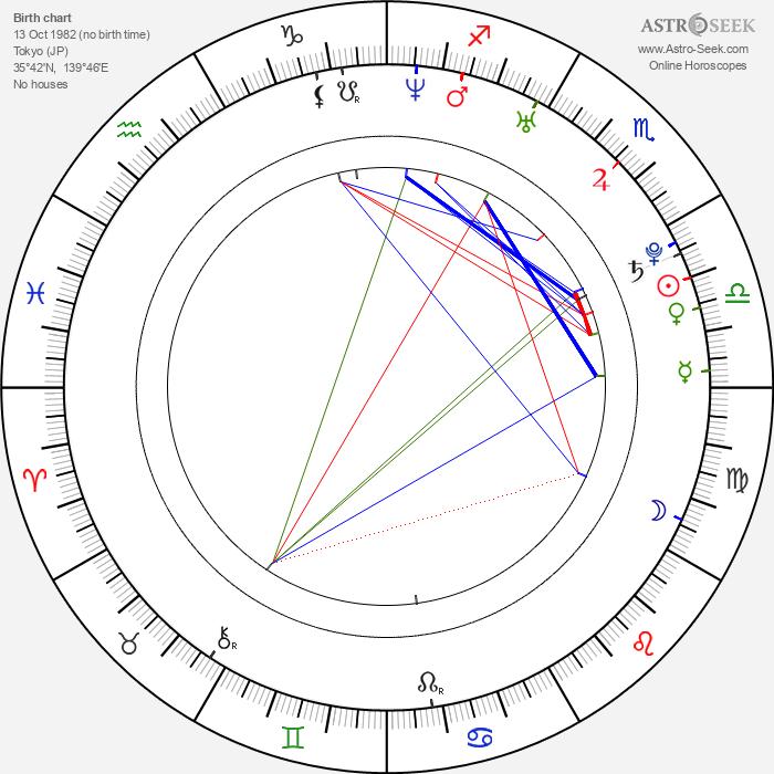 Mika Hijii - Astrology Natal Birth Chart
