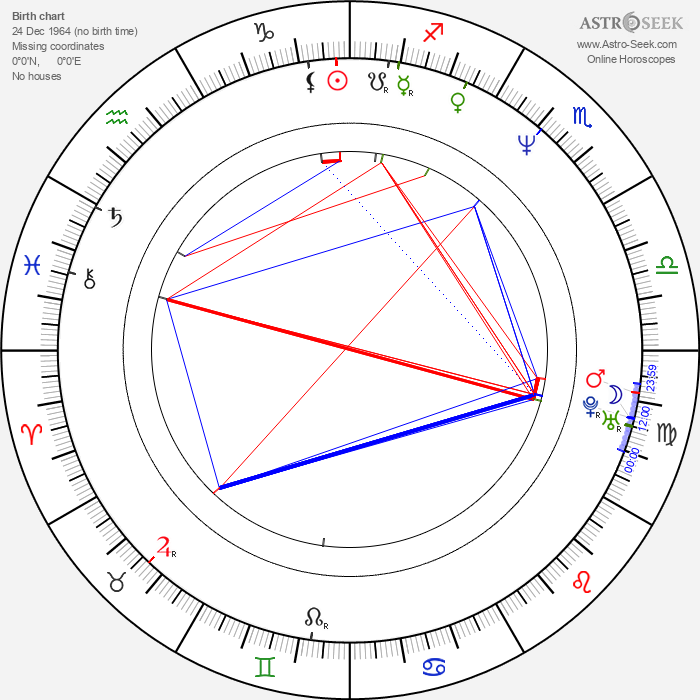 Mika Honkanen - Astrology Natal Birth Chart