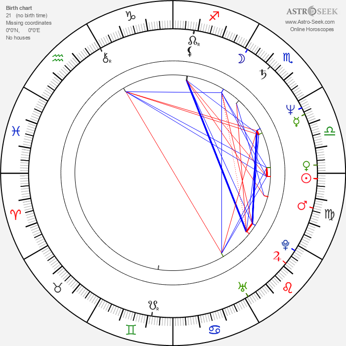 Mika Kaurismäki - Astrology Natal Birth Chart