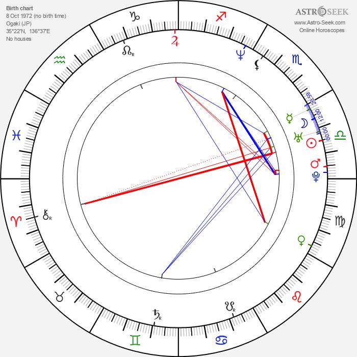 Mika Ninagawa - Astrology Natal Birth Chart