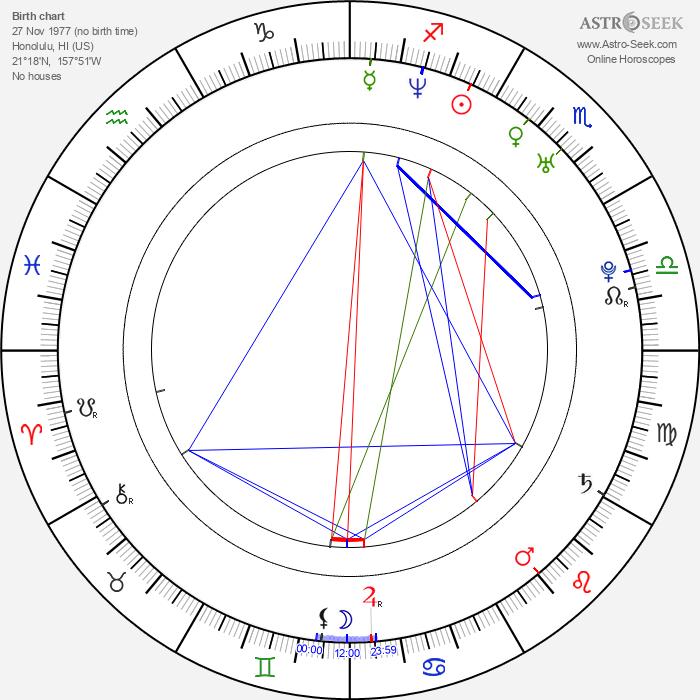 Mika Tan - Astrology Natal Birth Chart