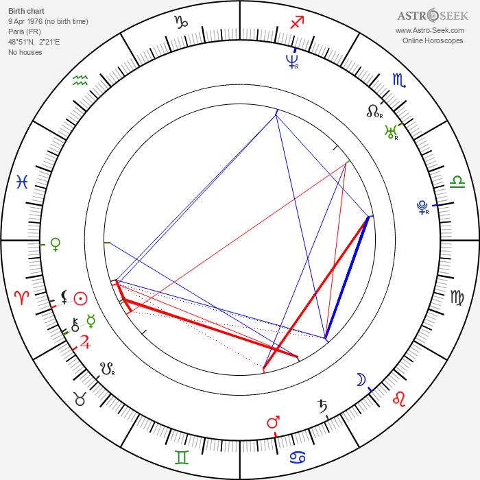 Mika Tard - Astrology Natal Birth Chart