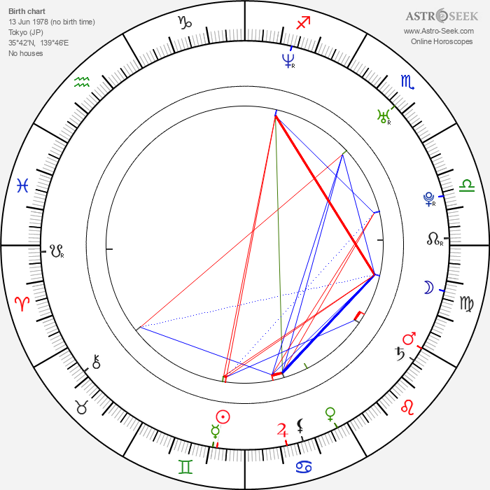 Mikako Ichikawa - Astrology Natal Birth Chart