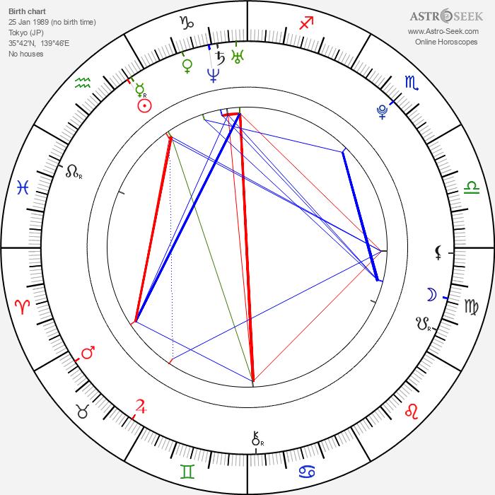 Mikako Tabe - Astrology Natal Birth Chart