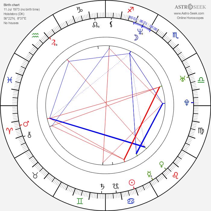 Mikala Krogh - Astrology Natal Birth Chart