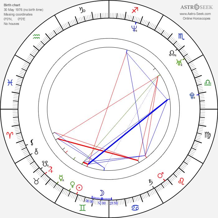 Mike Amigorena - Astrology Natal Birth Chart
