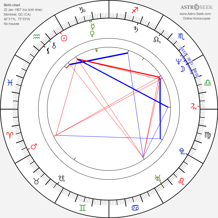 Mike Bossy - Astrology Natal Birth Chart