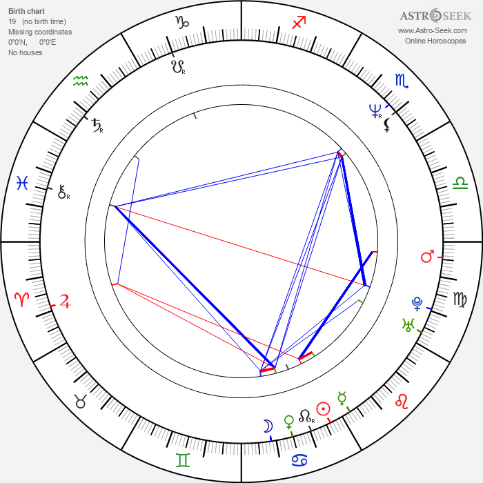 Mike Brown - Astrology Natal Birth Chart
