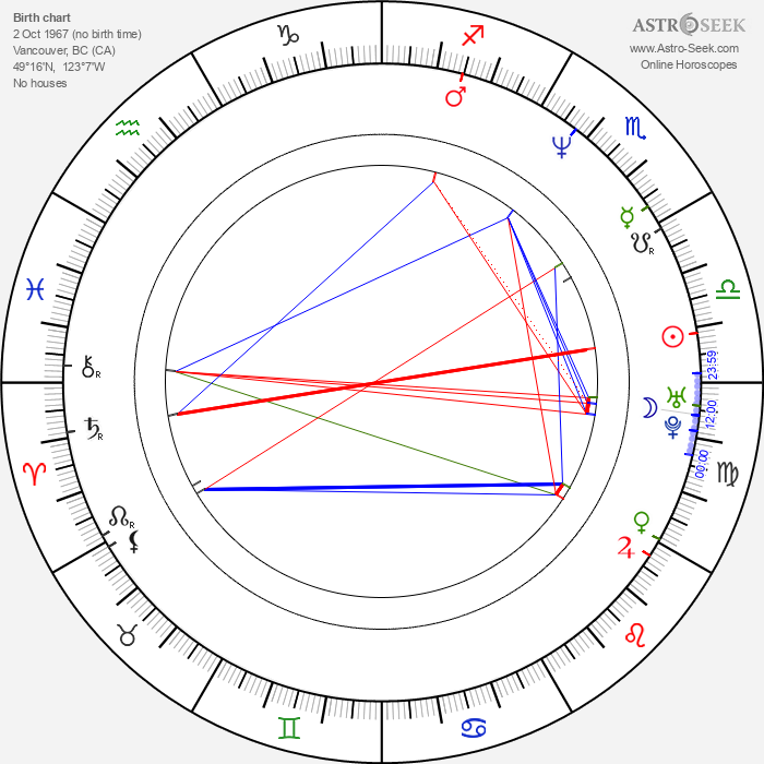 Mike Ching - Astrology Natal Birth Chart