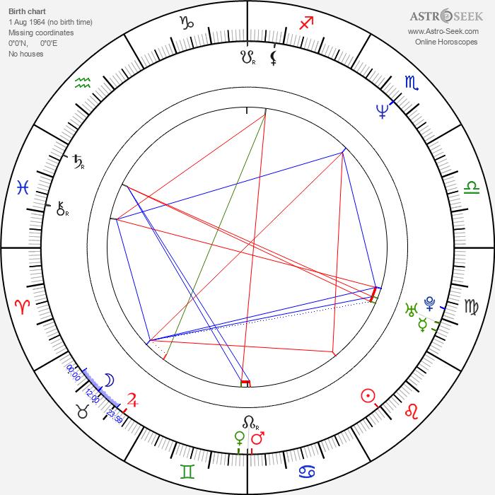 Mike Chioda - Astrology Natal Birth Chart