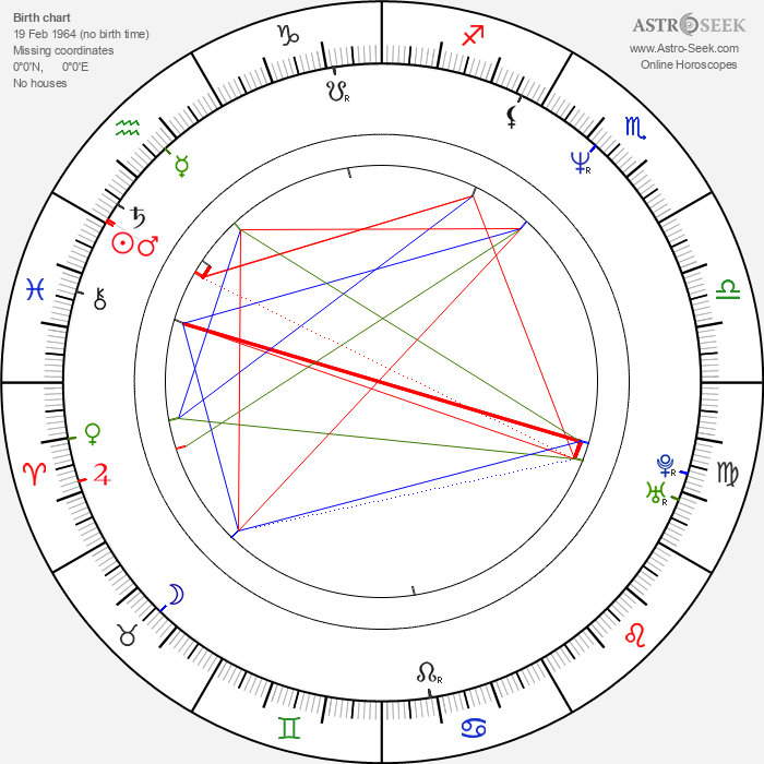 Mike Cofer - Astrology Natal Birth Chart