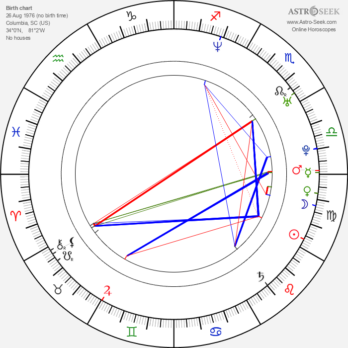 Mike Colter - Astrology Natal Birth Chart