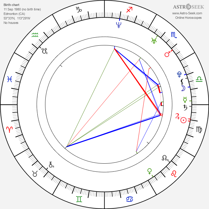 Mike Comrie - Astrology Natal Birth Chart