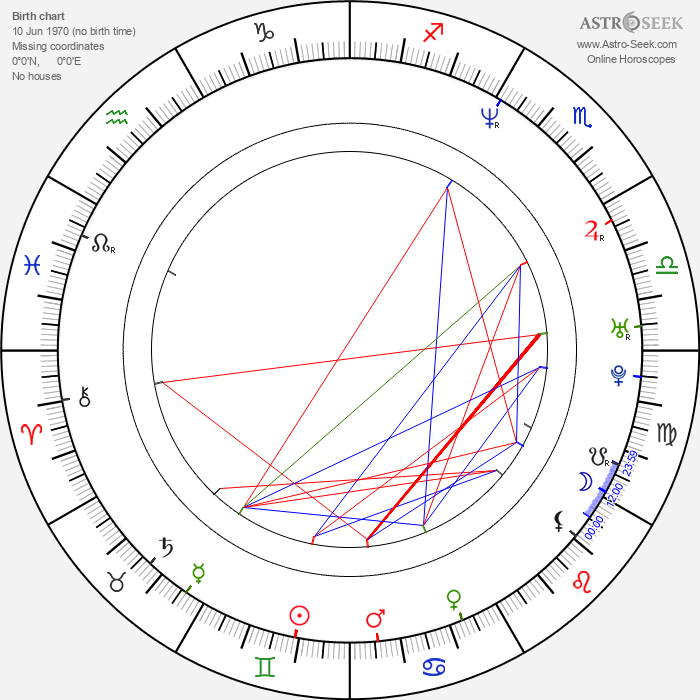 Mike Doughty - Astrology Natal Birth Chart