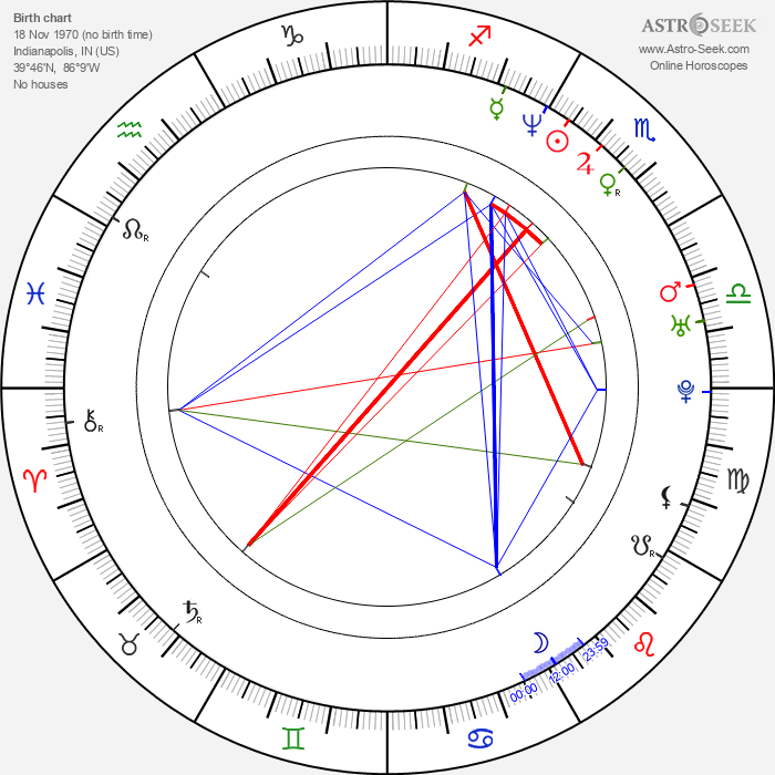 Mike Epps - Astrology Natal Birth Chart