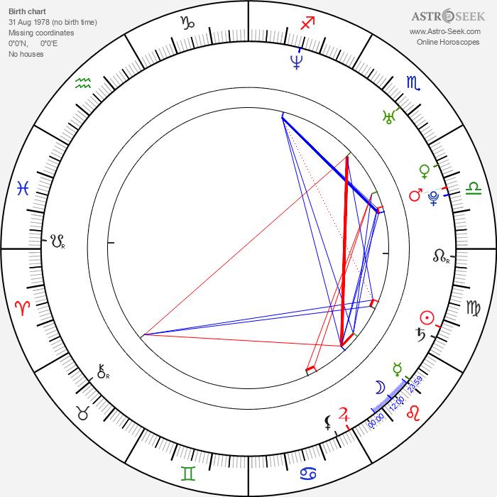 Mike Erwin - Astrology Natal Birth Chart