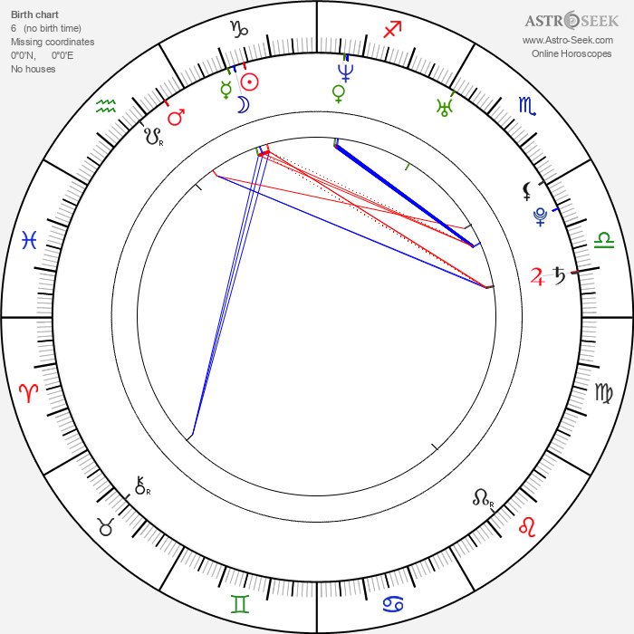 Mike Jones - Astrology Natal Birth Chart
