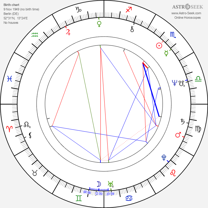 Mike Mareen - Astrology Natal Birth Chart