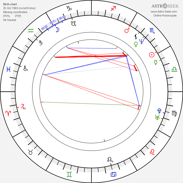 Mike Müller - Astrology Natal Birth Chart