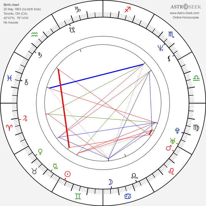 Mike Myers - Astrology Natal Birth Chart