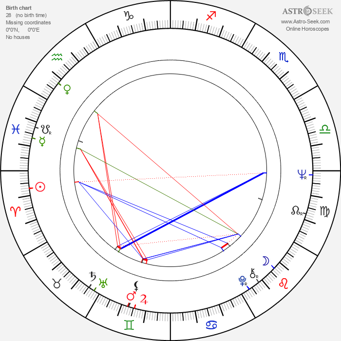 Mike Newell - Astrology Natal Birth Chart