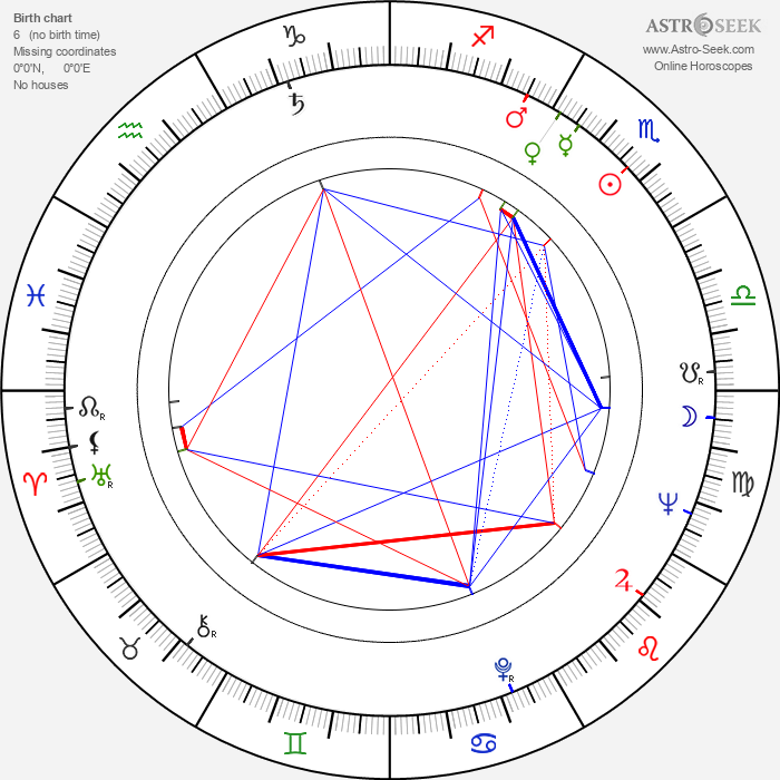 Mike Nichols - Astrology Natal Birth Chart