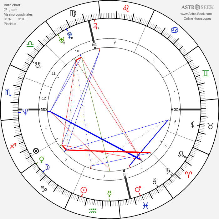 Mike Patton - Astrology Natal Birth Chart