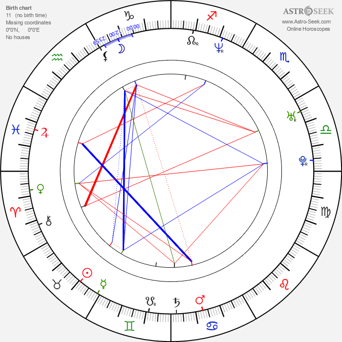Mike Rathje - Astrology Natal Birth Chart