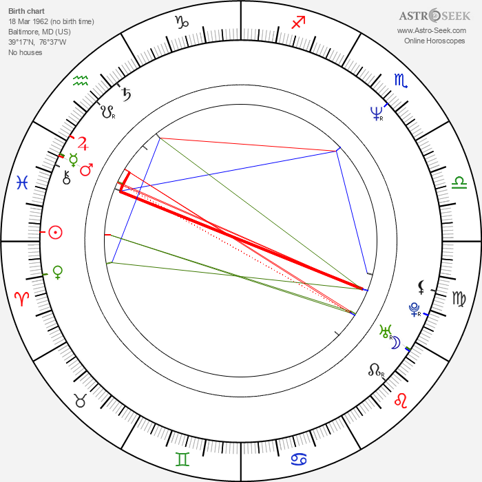Mike Rowe - Astrology Natal Birth Chart