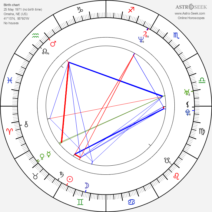 Mike Stranges - Astrology Natal Birth Chart