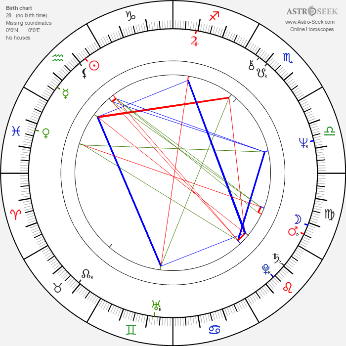 Mikhail Baryshnikov - Astrology Natal Birth Chart